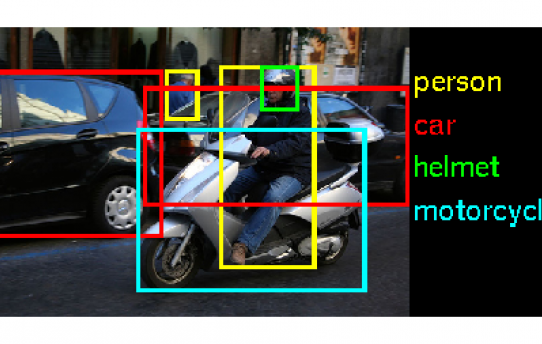 Example image from the PASCAL VOC challenge.